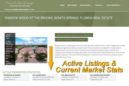 Community active listings and market stats